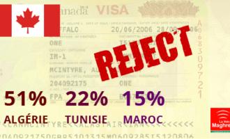 Le Canada augmente le nombre de refus de visas pour les Algériens